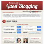Infographic on guest blogging applies to virtual book tours